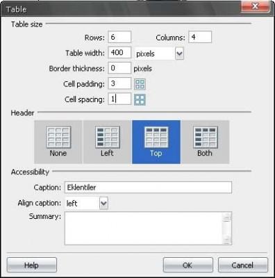 Dreamweaver Tablo ekleme iletişim penceresi