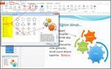 PowerPoint'te SmartArt Kullanımı